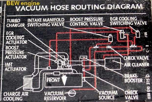 Translating The Vw Vacuum Hose Routing Diagram