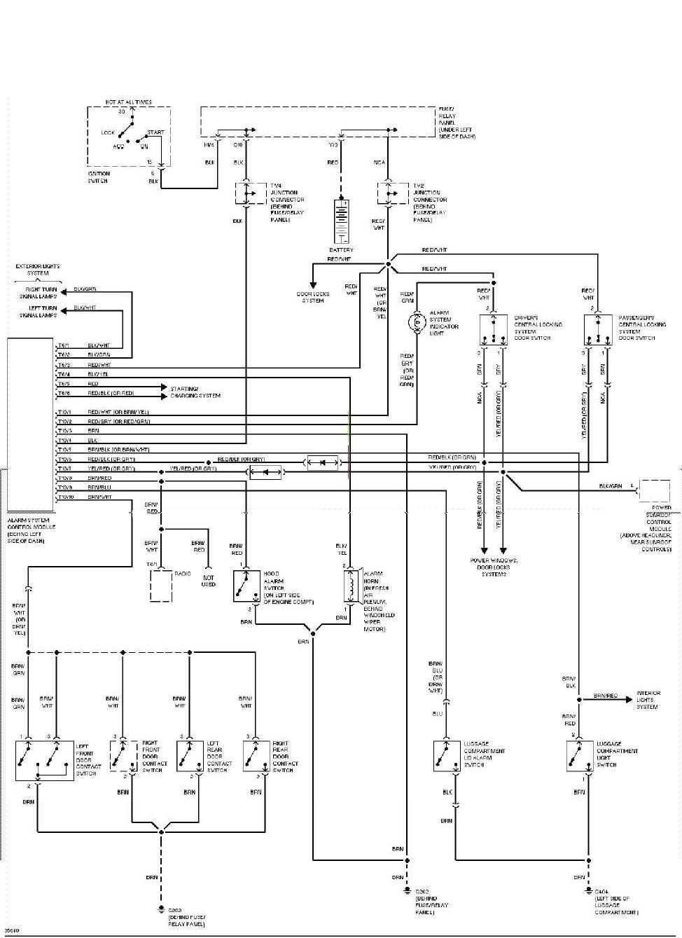 Passat Alarm Module Wiring Diagram