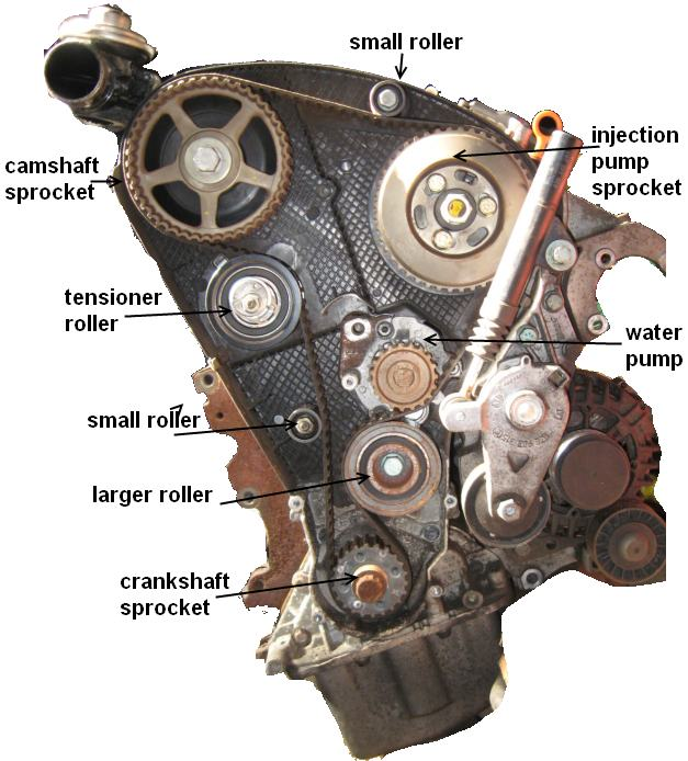 Car VIN Number Decoder moreover Jaguar Car Paint Colors furthermore 2012 Hyundai Sonata in addition Cummins Engine Wiring Diagrams together with Heater Blower Fan Motor. on 1998 ford f 150 serpentine belt diagram