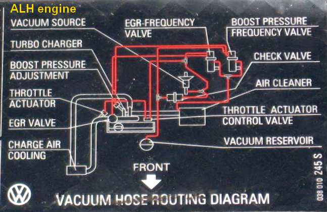 how to restore constant low power or rev limit on vw jetta golf tdi rh myturbodiesel com 2005 Jetta 2 0 2005 Jetta Blue