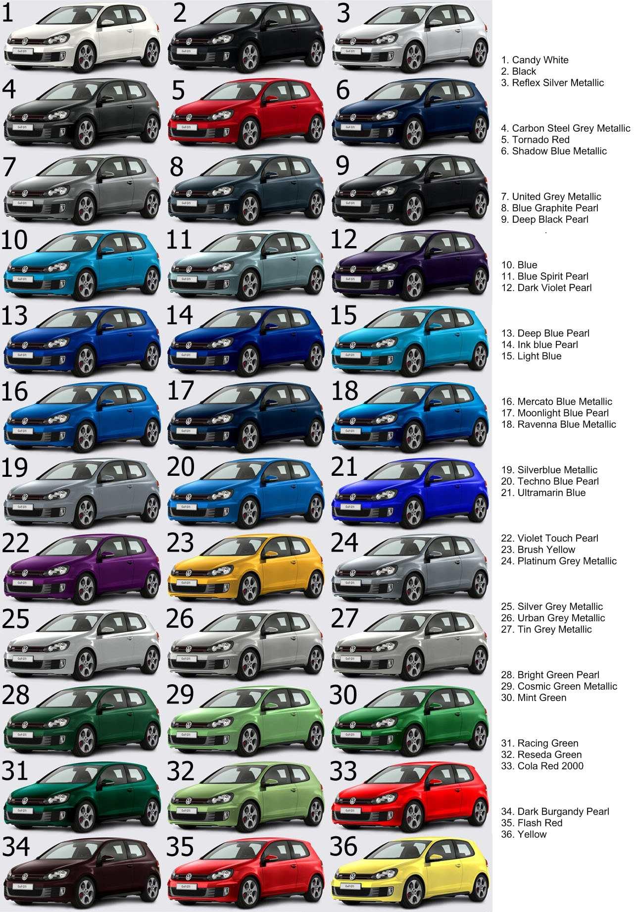 VW Paint Colors Chart