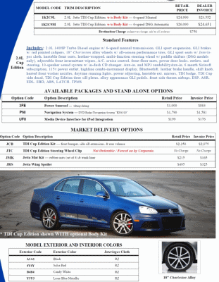 tdi cup edition buying spec sheet options