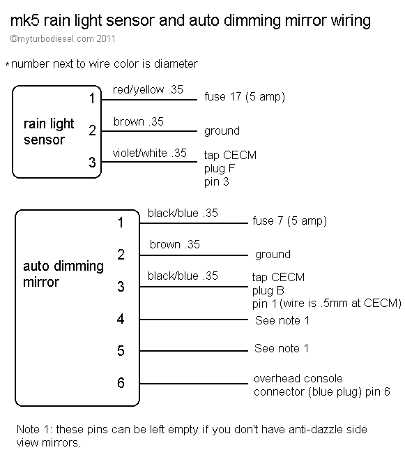 rain diagram rain light sensor retrofit and installation vw diy vw tdi forum bmw e46 wing mirror wiring diagram at edmiracle.co