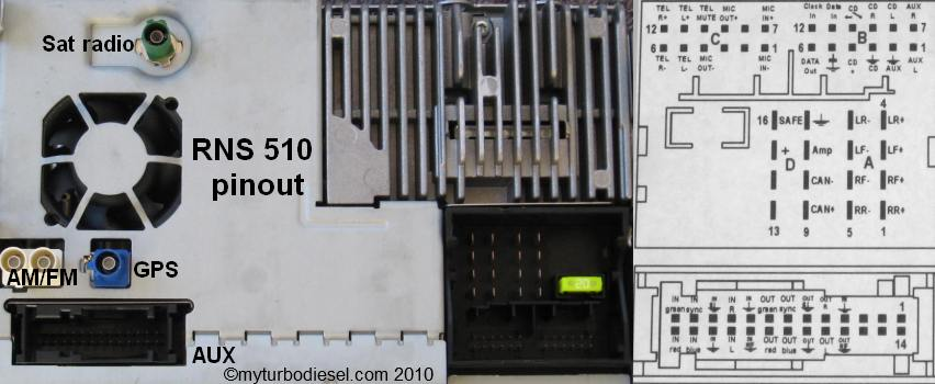 How To Remove Or Swap The Rns510  Rns315  Or Rcd510 Radio