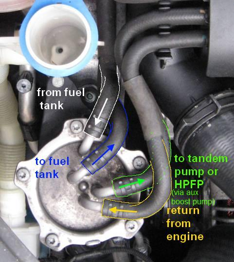 2006 vw jetta tdi fuel pump