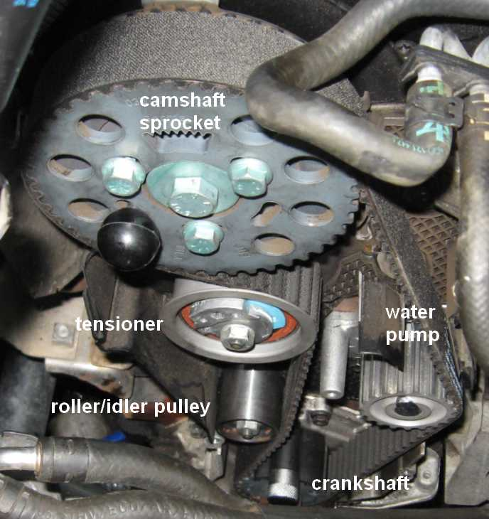When To Change Timing Belt >> How To Install And Replace New Timing Belt On Vw Jetta Tdi 2005 2006
