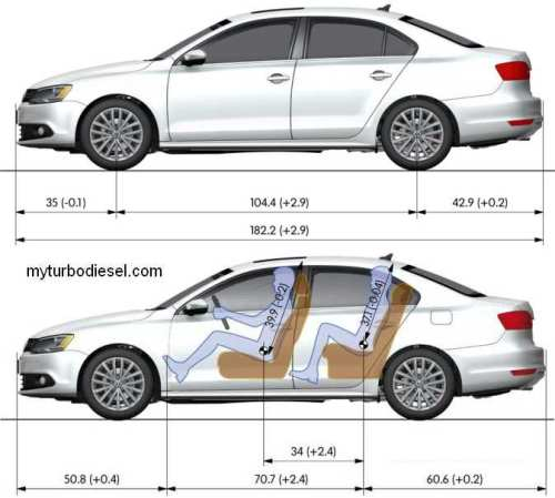 2011 vw jetta tdi difference 2011 2012 vw jetta tdi forum and review with faq, invoice pricing VW Jetta 2.0 Engine Diagram at creativeand.co
