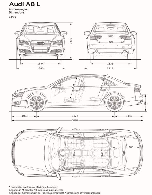 2014 audi a8 tdi forum faq review and buying guide below is a dyno chart of the v6 tdi engine and a diagram showing overall dimensions of the car click to enlarge