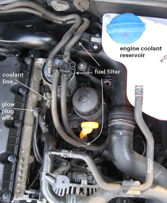 How to change the fuel filter 2004 2005 VW Passat TDIMy Turbo Diesel