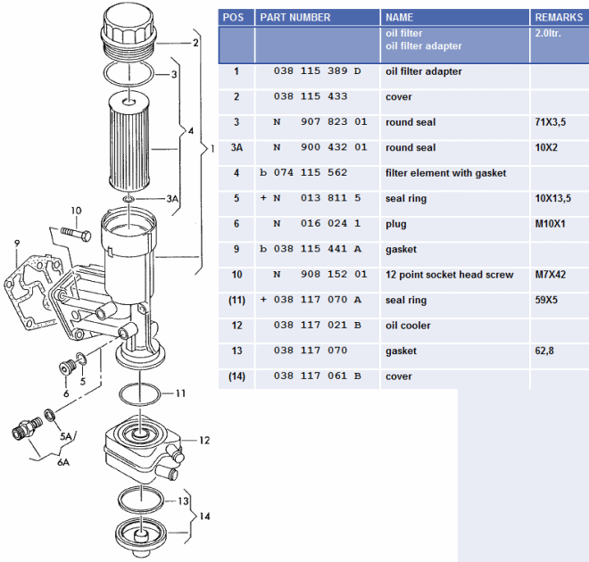 similiar vw tdi engine diagram keywords engine oil and filter change b5 vw passat tdi vw tdi forum audi