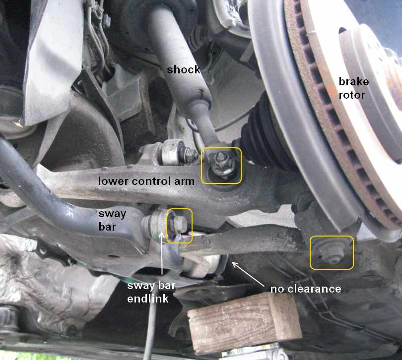 Sway bar, bushing, and end link removal | VW TDI forum, Audi
