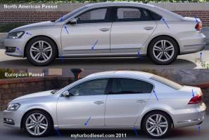 europe usa passat differences