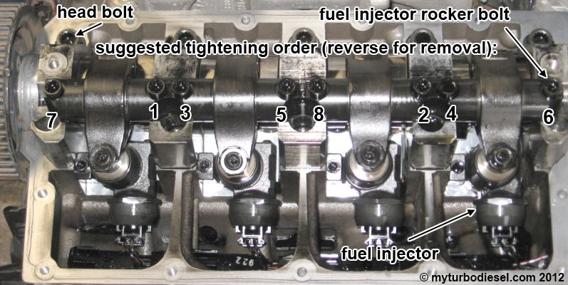 Basic performance upgrades for light diesel engine | VW TDI forum