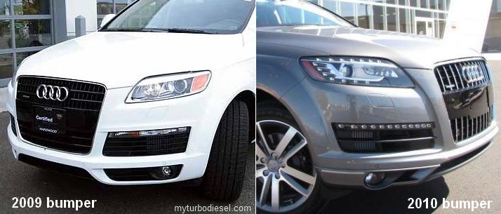 2009-2015 Audi Q7 TDI forum, buying guide, and FAQ with