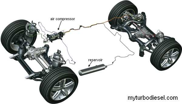vw touareg air suspension