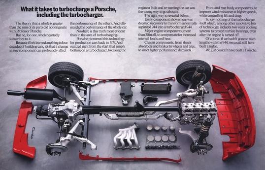 Turbocharging FAQ on performance and exhaust